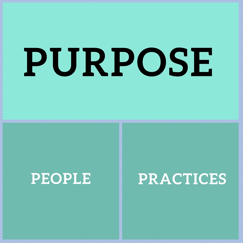 Beautiful Teams - Purpose