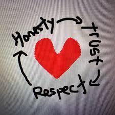 honesty trust respect